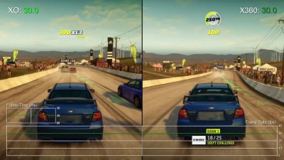 Forza Horizon: Xbox One Back-Compat vs Xbox 360 Частота кадров (DigitalFoundry)
