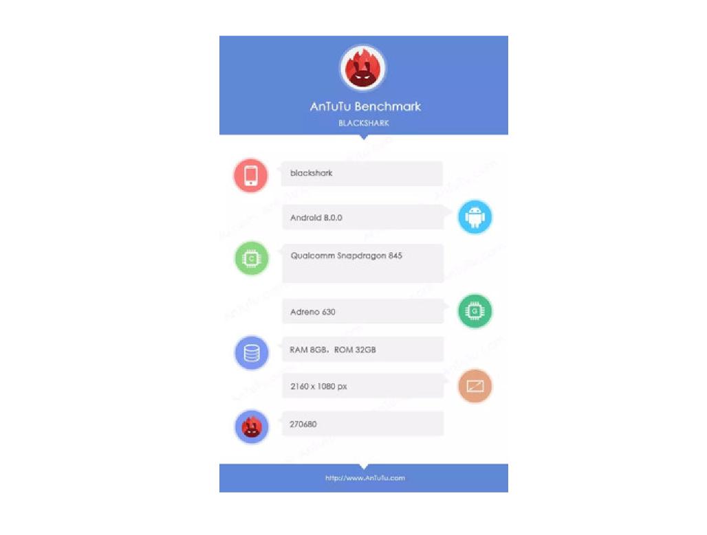 Стали известны характеристики первого игрового телефона Xiaomi
