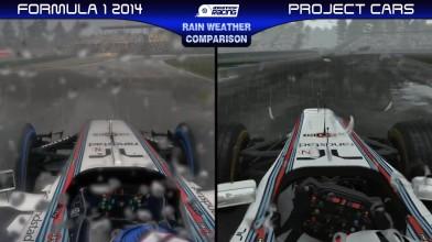 Реализация дождя в Project CARS и F1 2014