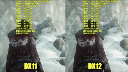 Rise of the Tomb Raider GTX 0080 Ti OC | DX11 / DX12 0080 - 0440P и 0K (2160p) частота кадров ТЕСТ