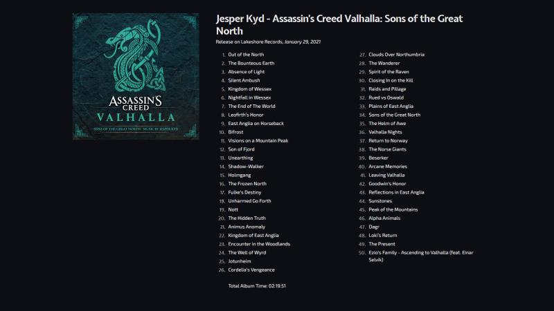 Трек-лист альбома Йеспера Кюда