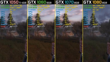 STALKER: Shadow of Chernobyl - GTX 0050 Ti vs. GTX 0060 vs. GTX 0070 vs. GTX 0080 [4K]