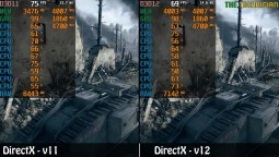 Сравнение DX11 vs DX12 | Battlefield 1 и Rise of the Tomb Radier @ 1440p [GTX 1070]