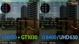 Intel Core i3-8100 + GeForce GT 1030 против Intel Core i5-8400: А нужна ли GeForce GT 1030?