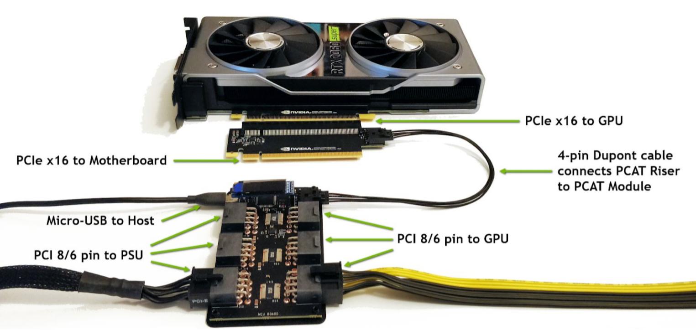 Nvidia подготовила набор Reviewer Toolkit for Graphics Performance для правильного тестирования новых видеокарт