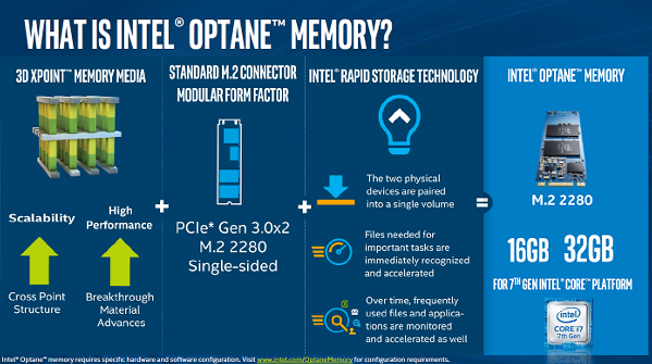 Intel Optane M.2 PC