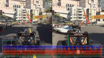 F1 2016: PS4 vs Xbox One Частота кадров (DigitalFoundry)