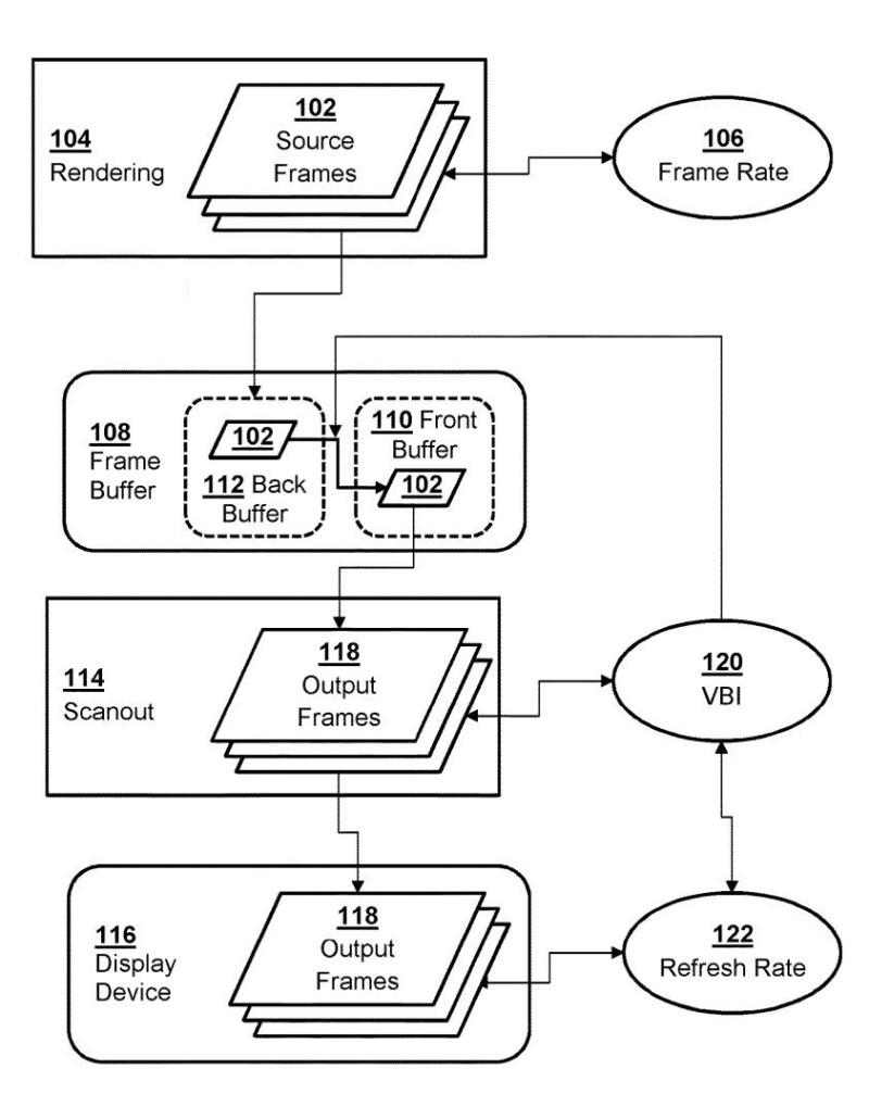 Патент Sony