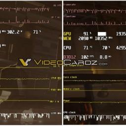 Тест стабильности при разгоне NVIDIA GeForce RTX 3080 (слева: сток / справа: разогнан)