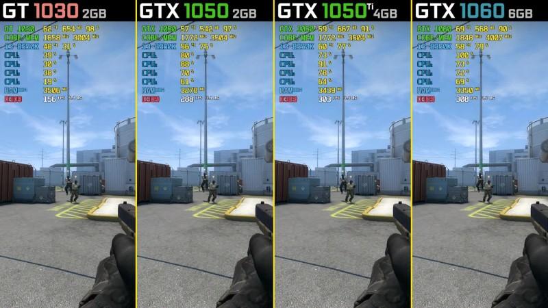 Сравнение - Counter-Strike: Global Offensive GT 1030 vs. GTX 1050 vs. GTX 1050 Ti vs. GTX 1060 (wolfgang)