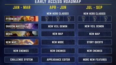 Новые классы и карты для Breach на подходе