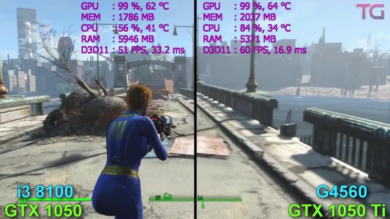 GTX 1050 + i3 8100 vs GTX 1050 Ti + G4560 - Тест в 7 играх (Testing Games)