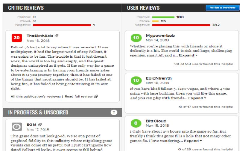 Рецензии PS4 версии Fallout 76