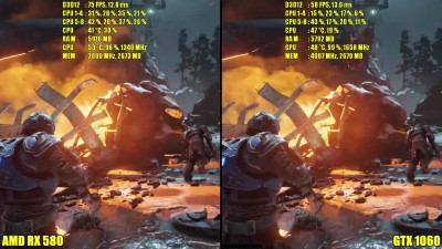 Gears Of War 4 GTX 1060 Vs AMD RX 580 Ultra Сравнение