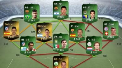 В FIFA 14 представили сборную третьего тура ЧМ