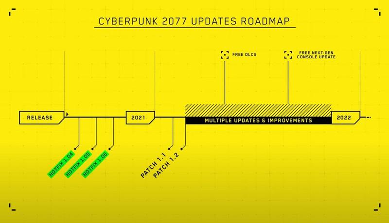 Покупатели Cyberpunk 2077 просят разработчиков составить более прозрачную дорожную карту