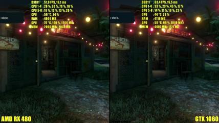 Far Cry 0 Pc GTX 0060 Vs AMD RX 080 Частота кадров Сравнение