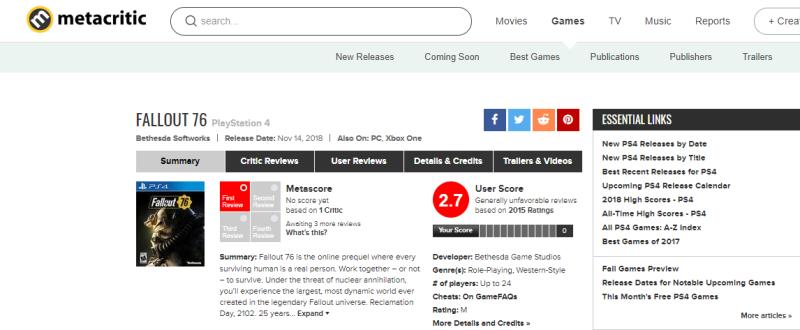 Пользовательский рейтинг Fallout 76 на PS4 на момент написания статьи