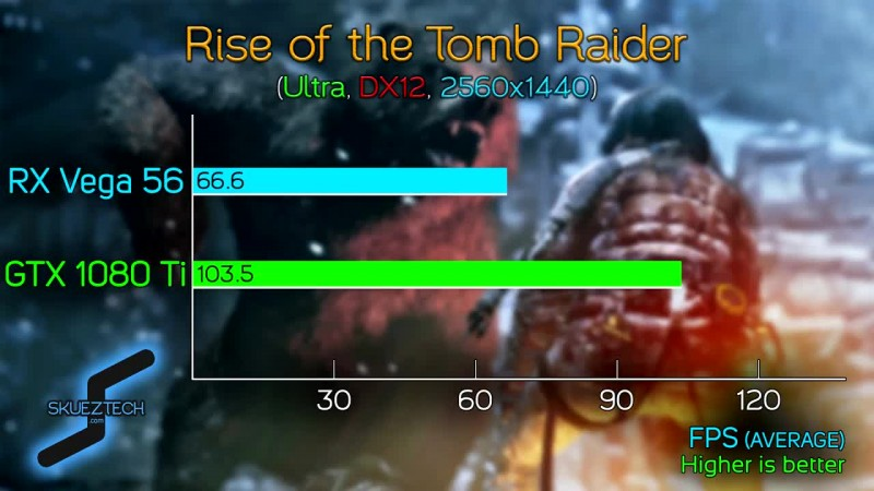 RX VEGA 56 VS GTX 1080 Ti - Сравнение