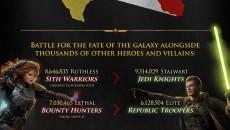 Инфографика от разработчиков Star Wars: The Old Republic