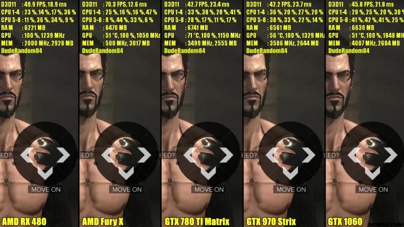 Deus Ex Mankind Divided-GTX 1060 Vs AMD RX 480 Vs GTX 970 Vs GTX 780 TI Vs  AMD Fury X Частота кадров