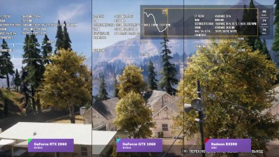 Тест ASUS GeForce RTX 2060 STRIX OC сравнение с GeForce GTX 1060 и Radeon RX590 от i2hard