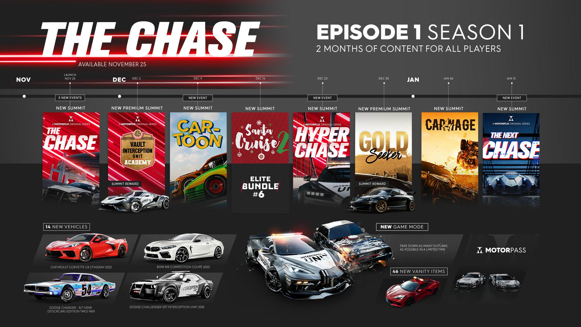 The Crew 2 - Сезон 1 Эпизод 1: Погоня - описания обновления 1.8.0 - 25 ноября