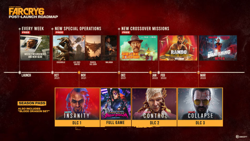 Обзорный трейлер Far Cry 6, рассказывающий о том, как будет развиваться игра после релиза