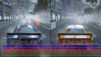 "Project CARS ""Сравнение частоты кадров PS4 vs Xbox One Patch 1.04 от Digital Foundry"""