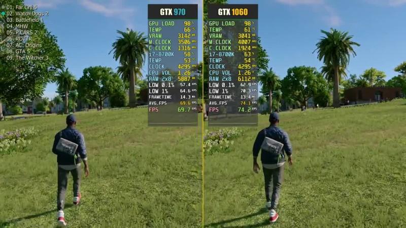 GTX 970 vs  GTX 1060 (тест в 9 играх)