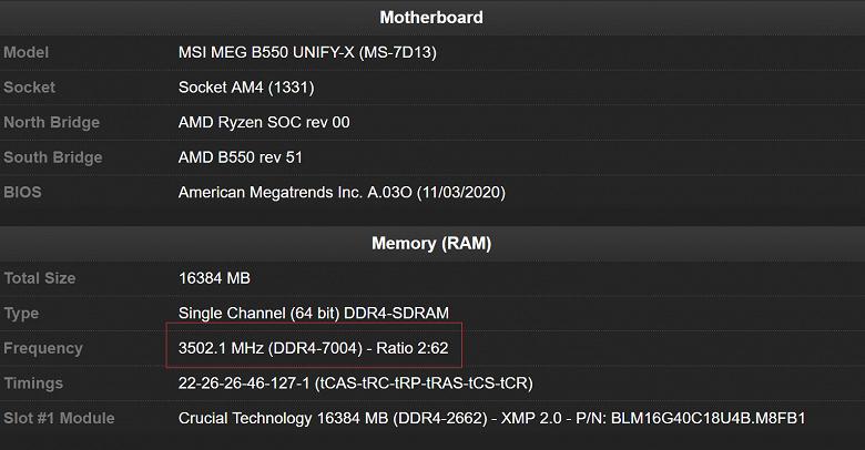 Впервые эффективная частота оперативной памяти DDR4 достигла 7,0 ГГц. И тут не обошлось без гибридных процессоров Ryzen