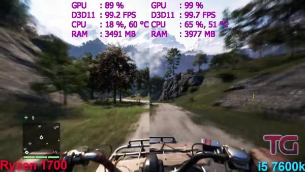 Far Cry 4 Сохранения После Пролога