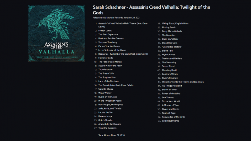 Трек-лист альбома Сары Шахнер