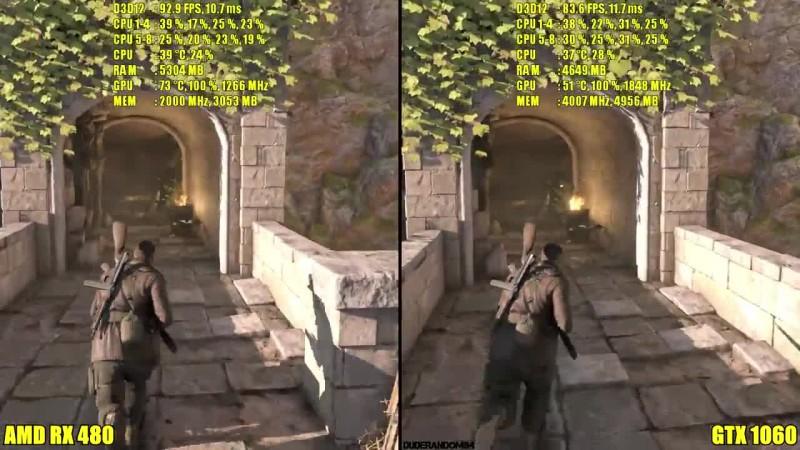 Sniper Elite 4 ПК DX12 GTX 1060 Vs AMD RX 480 Частота кадров Сравнение