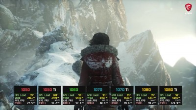 Rise of the Tomb Raider GTX 1050 vs. 1050 Ti vs. 1060 vs. 1070 vs. 1070 Ti vs. 1080 vs. 1080 Ti