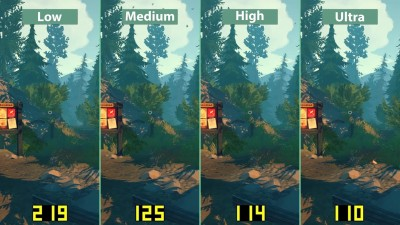 Firewatch - Детальное сравнение PC Low vs. Medium vs. High vs. Ultra
