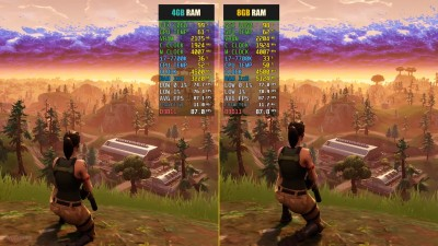 Сравнение - Fortnite 4GB RAM vs. 8GB RAM