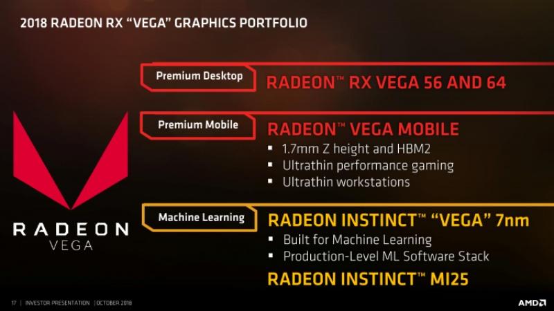 Семейство GPU на базе архитектуры Vega