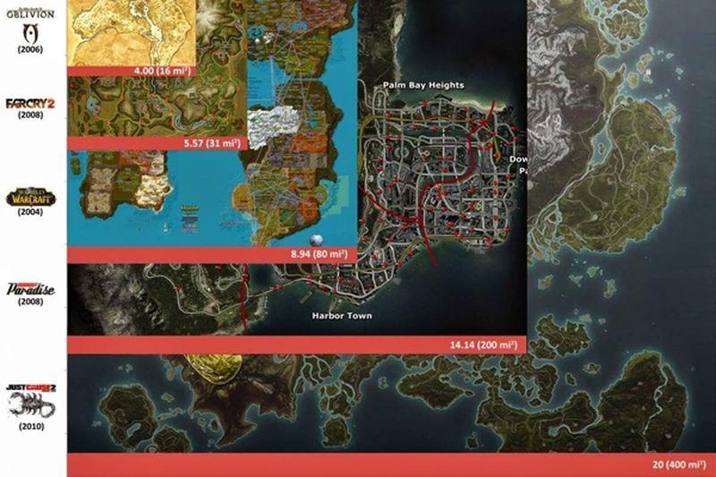 Размер карт в различных играх