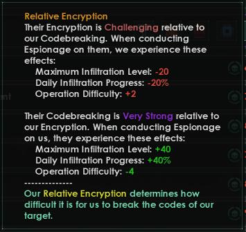 Подсказка относительного шифрования. В этом примере наш взлом кодов ниже вражеской шифровки, а их взлом кодов выше нашей шифровки.