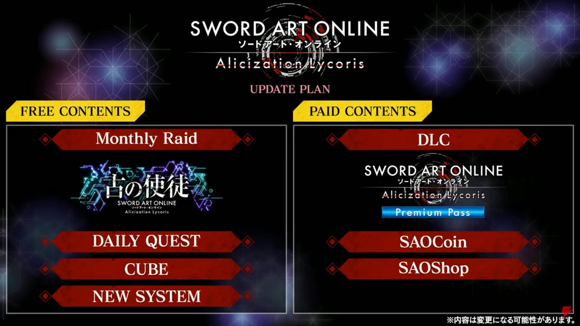 Новый рекламный ролик и новые подробности о Sword Art Online: Alicization Lycoris