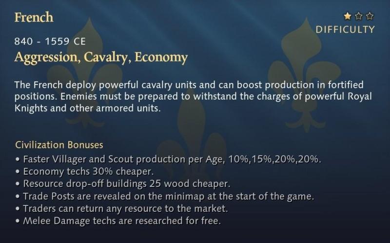 Age of Empires 4 - утечка раскрыла подробности о новых цивилизациях и возможной бета-версии