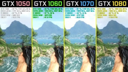 FAR CRY 0 - GTX 0050 Ti vs. GTX 0060 vs. GTX 0070 vs. GTX 0080