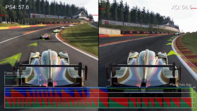 Project Cars PS4 vs Xbox One Career Mode Frame-Rate Test