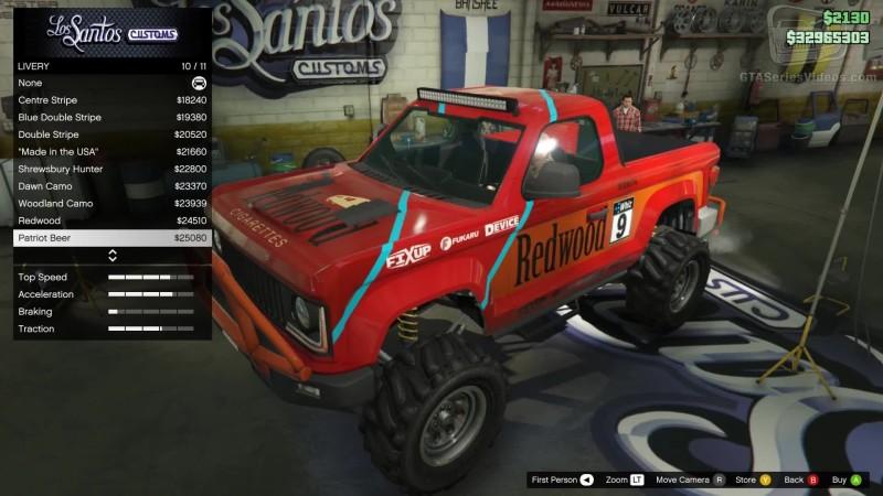GTA Online - Vapid Riata [The Doomsday Heist]