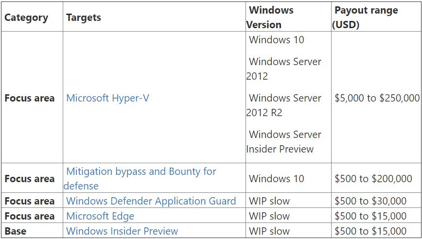 Microsoft решила оставить Paint из-за симпатии пользователей