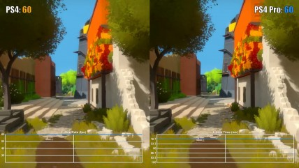 The Witness PS4 vs PS4 Pro Частота кадров (VG Tech)