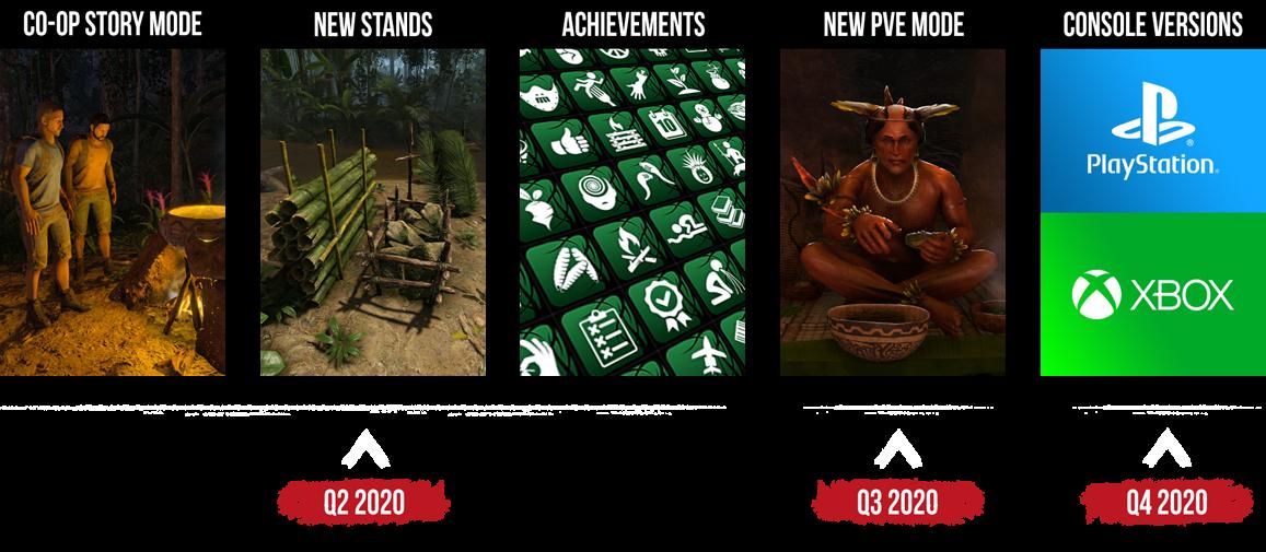 Green Hell получила два важных дополнения из ежегодного плана развития