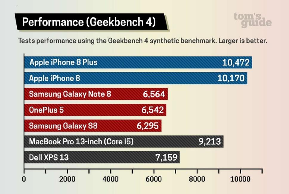 Флагманский смартфон Самсунг Galaxy Note 8 вышел на русский рынок