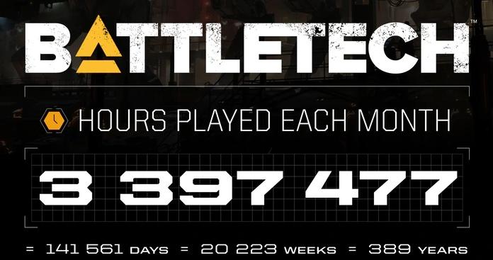 Столько часов, дней, недель и годов в совокупности сыграно в BATTLETECH
